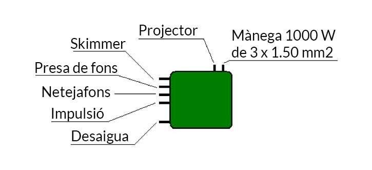 Connexions piscines polièster Graf per al procés d'instal·lació